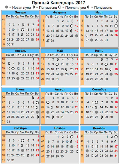 лунный календарь красоты на 2017 год